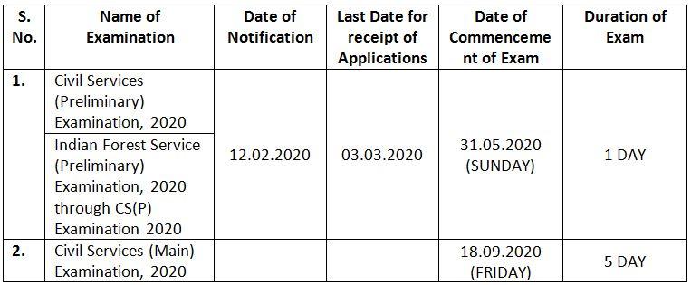 Exam Calender UPSC CSE