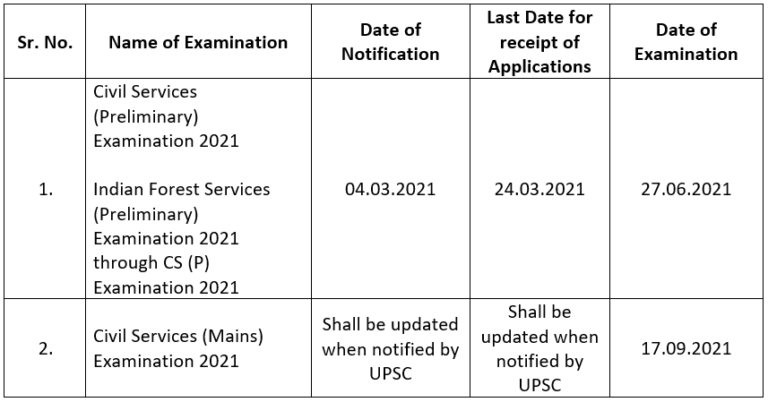 IAS IPS Exam 2021 schedule